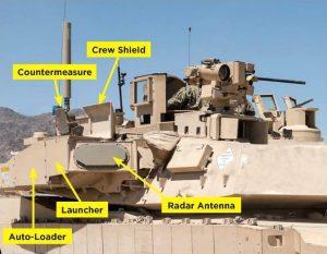 מערכת ,מעיל רוח, על גבי טנק אברהמס אמריקאי